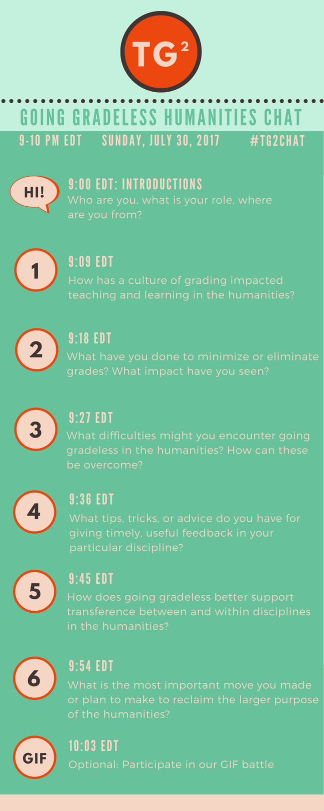Infographic - TG2 Twitter Chat #6
